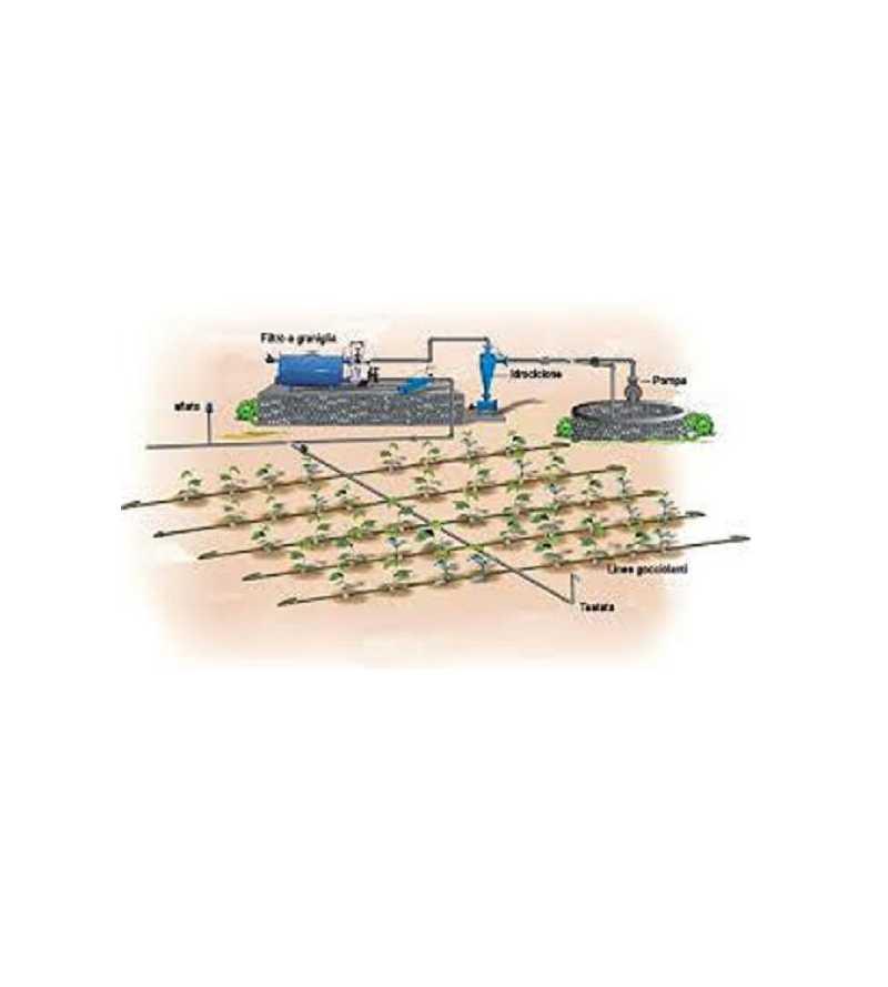 montaggio Manichetta gocciolante irrigazione a goccia tubo 16 mm passo 20 x 100 250 500 m.