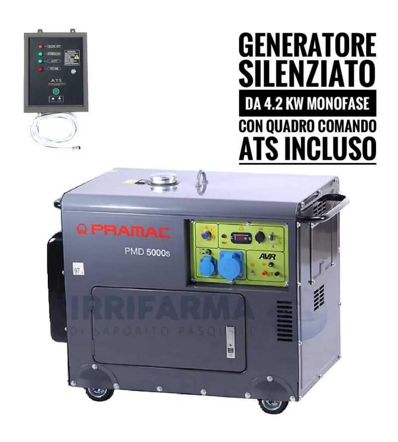 Generatore di corrente...