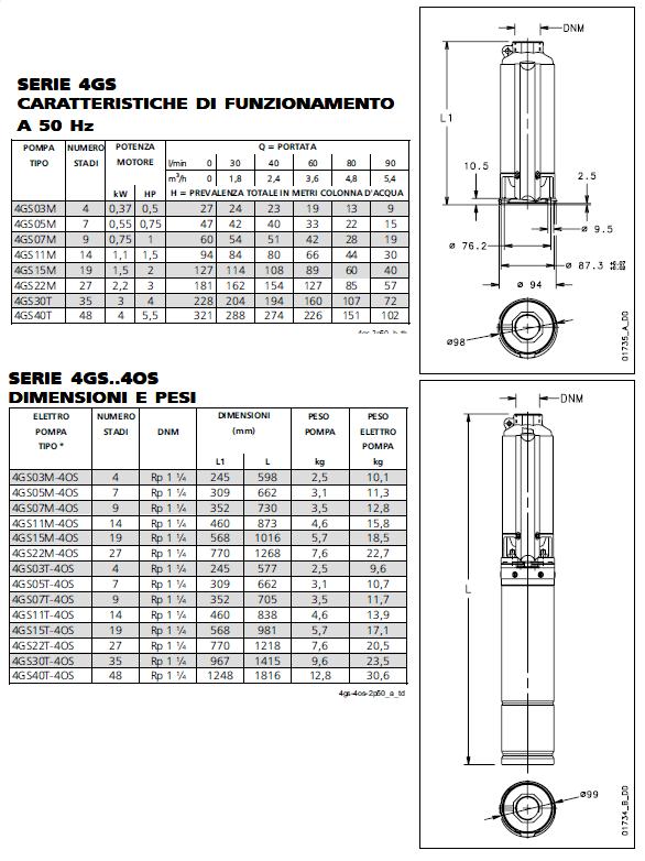 Portate prevalenze  dati tecnici Elettropompa sommersa Lowara Pompa 4gs per pozzo artesiani