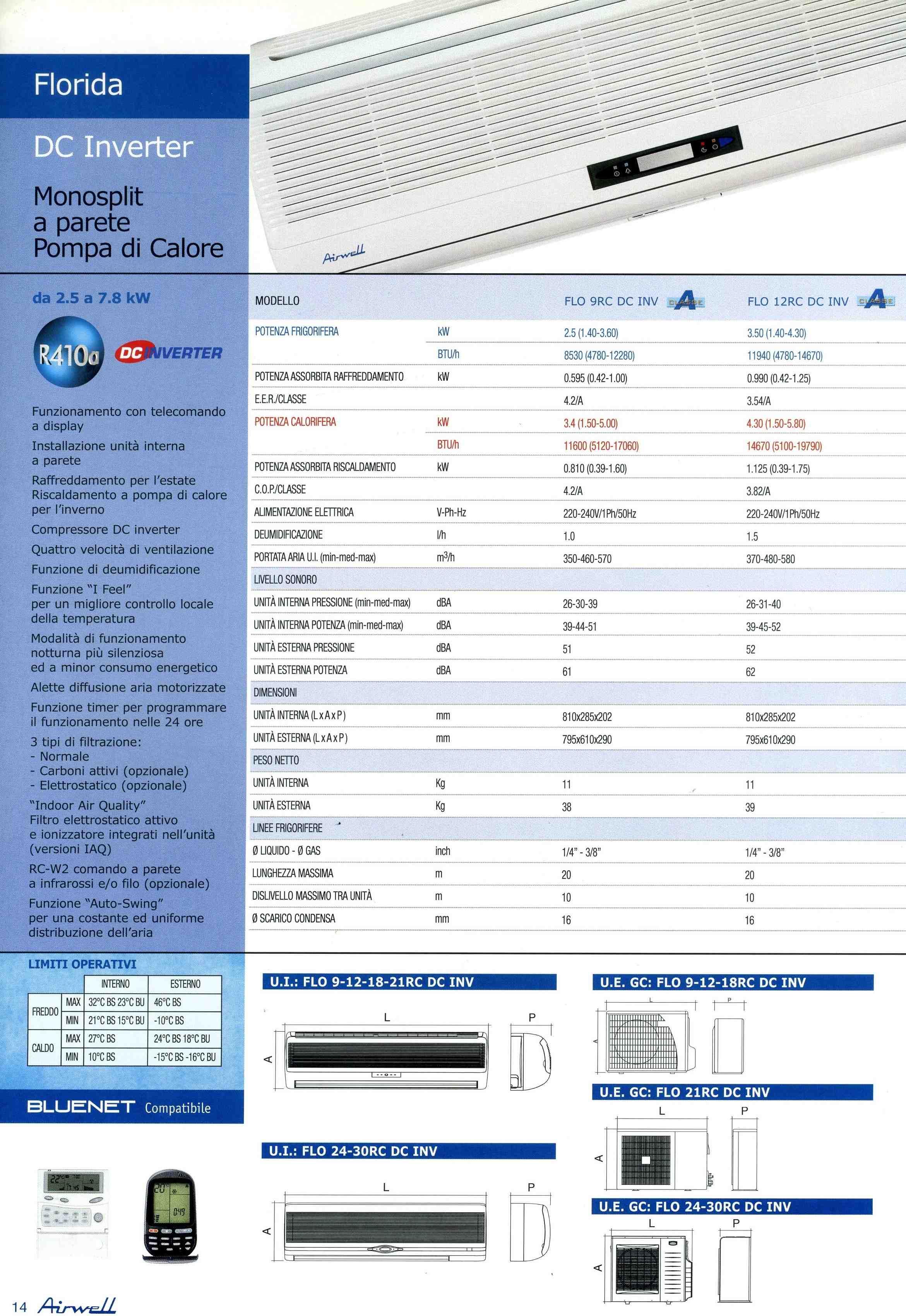 Condizionatore climatizzatore 12000 Btu Classe A Airwell