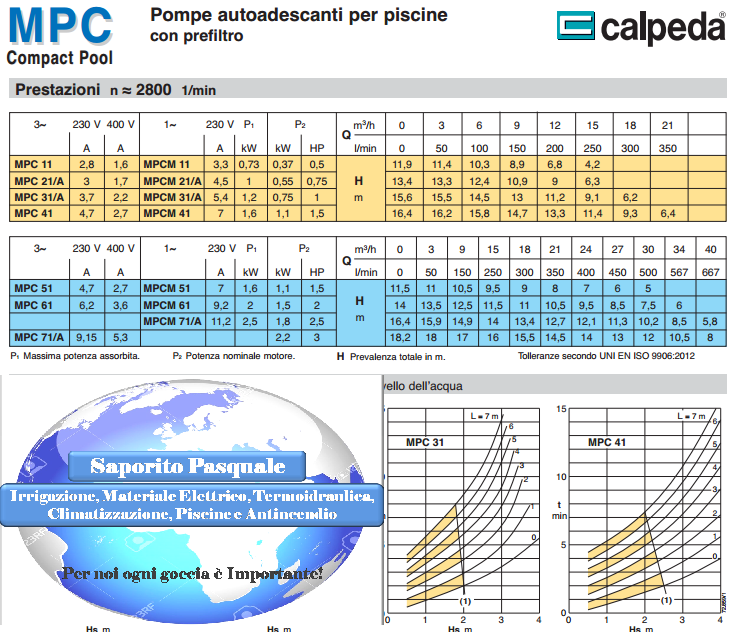 portate e prevalenze pompa autoadescante piscina Calpeda MPCM
