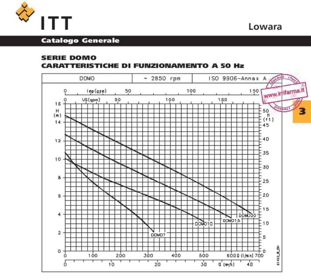 Scheda-tecnica-Lowara-Domo-7-10-B.jpg