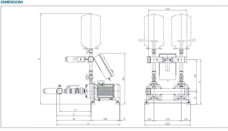 Dimensioni pompa monoblocco Ebara Gruppo gemellare 2GP 2CDX irrifarma