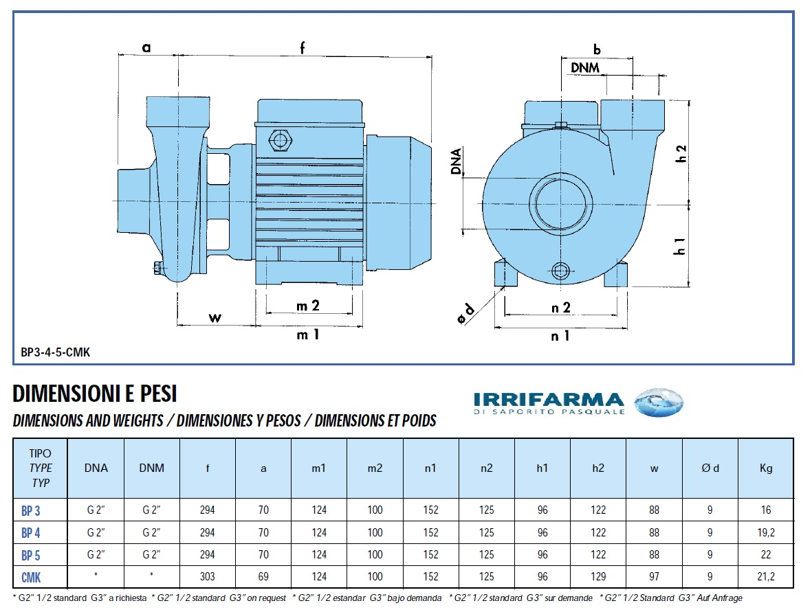 Dimensioni pesi Elettropompa centrifuga monogirante Saer Pompa superficie BP 666 l/min irrigazione agricola campagna serra goccia
