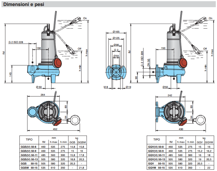 Dimensioni e pesi Calpeda GQSM 50-11