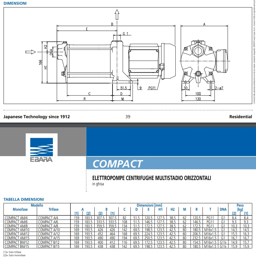 Dimensioni Pompa centrifuga multistadio 1.5 Hp Compact AM/15 EBARA elettropompa di superfice 1.1 Kw 220V