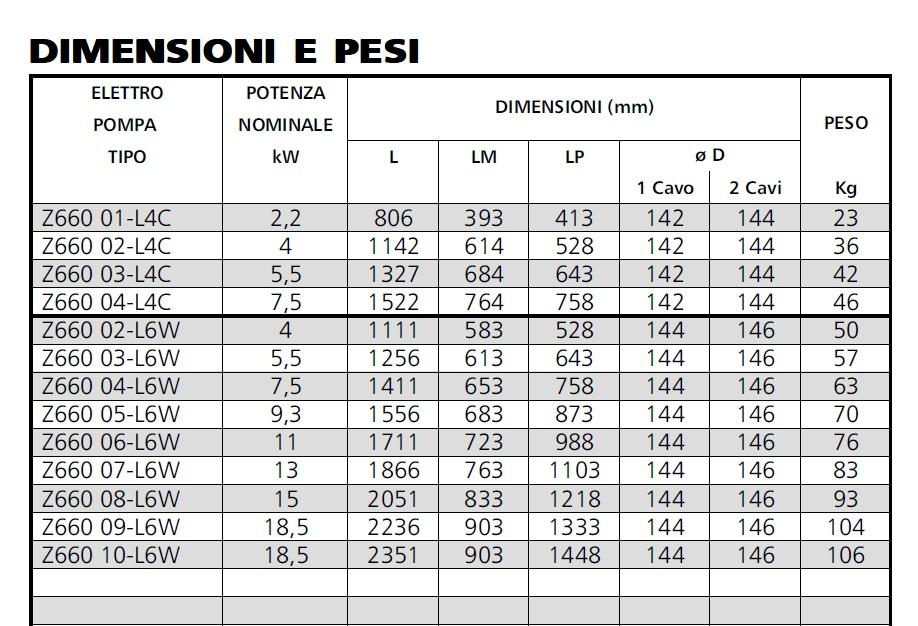 Dimensioni pesi idraulica z660 01 pompa sommersa Lowara per pozzo artesiani