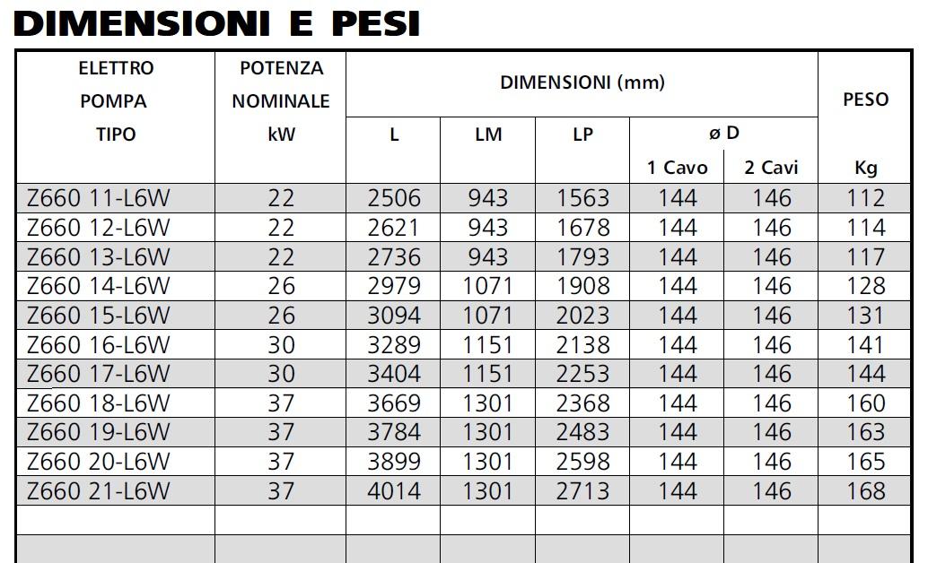 Dimensioni pesi idraulica z660-17 pompa sommersa Lowara per pozzo artesiani