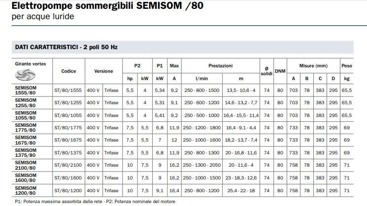 Dimensioni pesi dati elettrici elettropompa sommergibile BBC Semisom ST/80