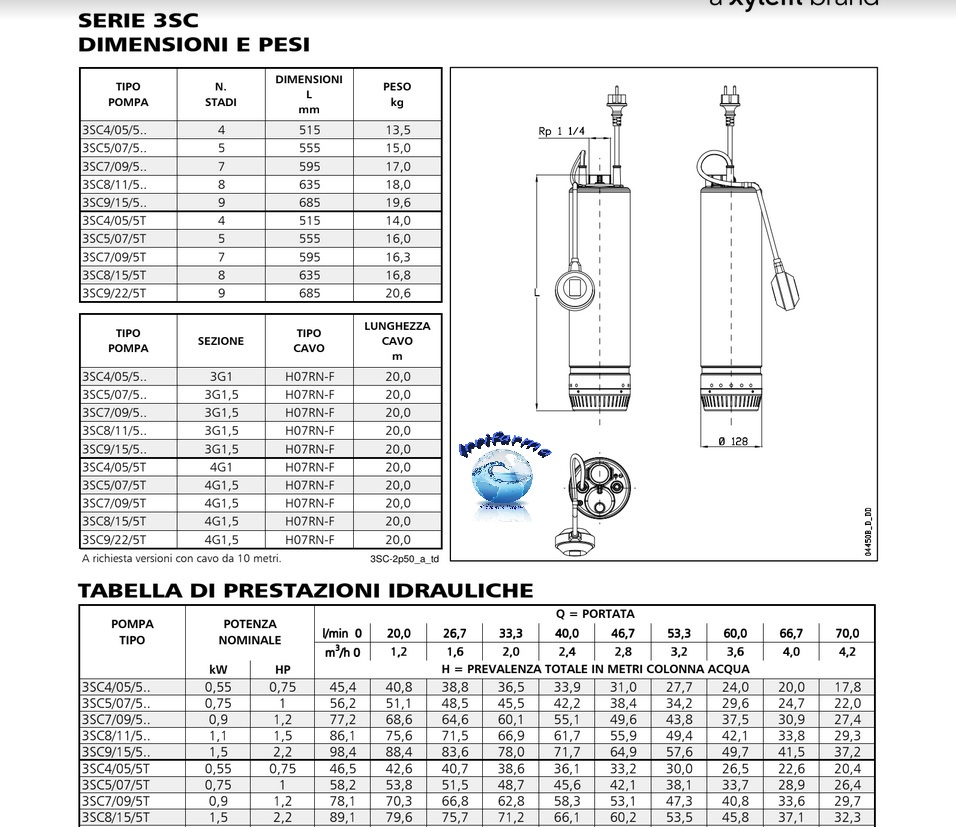 Portate prevalenze dati tecnici Elettropompa sommersa Lowara pompa serbatoio vasca cisterna Scuba 3SC5/07 3SC8/11 1 1.5 Hp