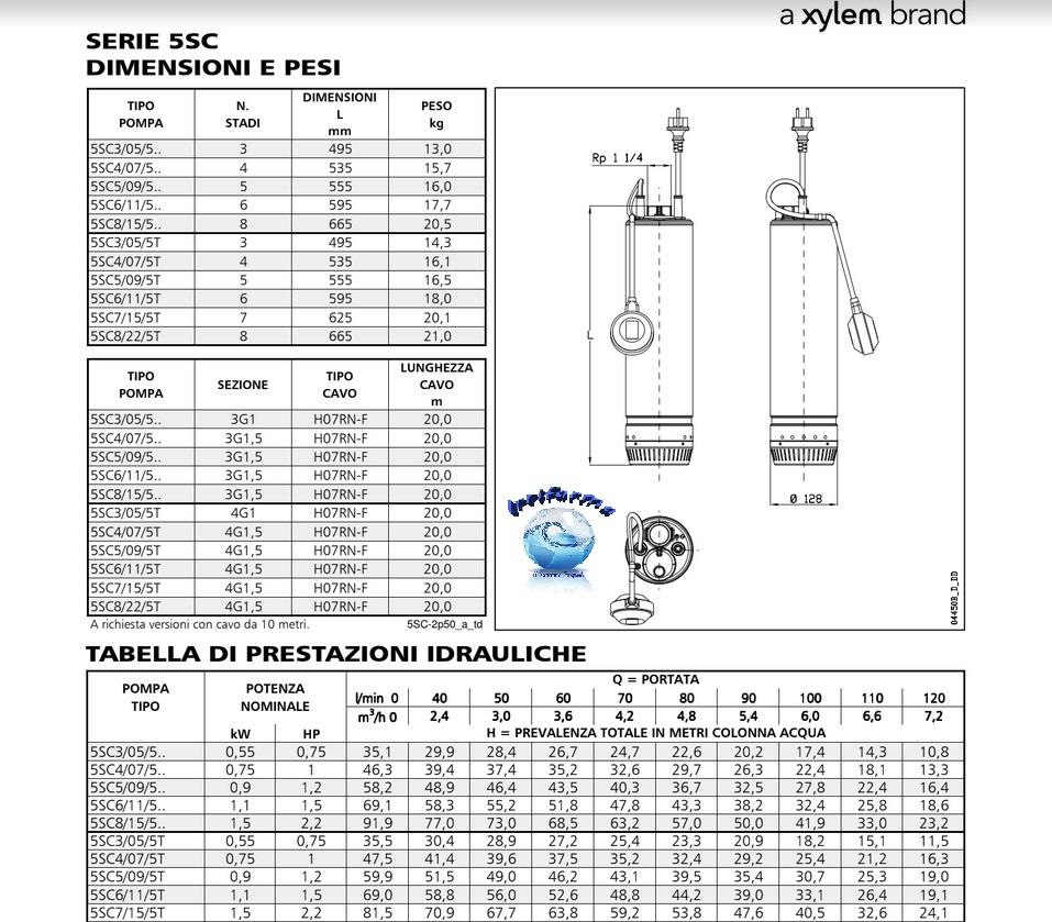 Portate prevalenze  dati tecnici Elettropompa sommersa monoblocco Scuba 5SC4/07/5 C serbatoio, pozzi, vasche, cisterne irrigazione autoclave