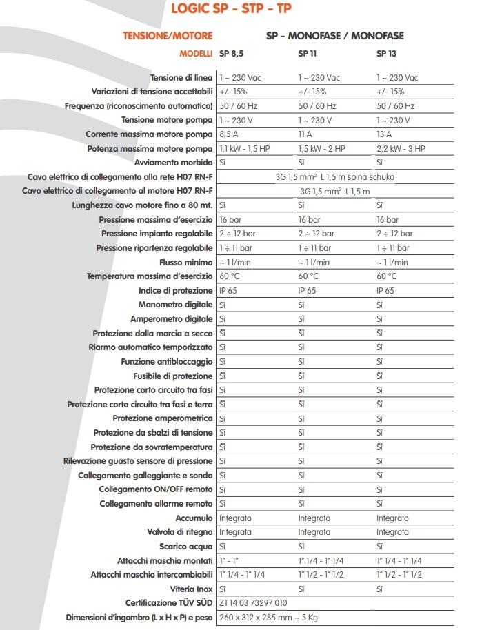 Scheda tecninca inverter Logic Sp 8.5 TRevi