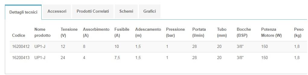 dati tecnici pompa Marco UP1 J 12v