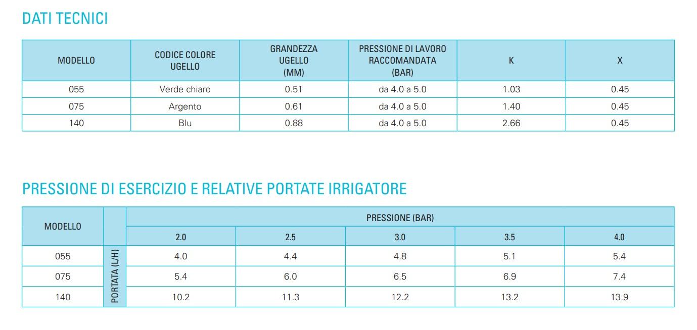 Portate dati tecnici pressione di esercizio Nebulizzatore acqua 5.5 l/h a croce diffusore fogger irrigazione Giardino Serre Fungaie Netafim CoolNet Pro